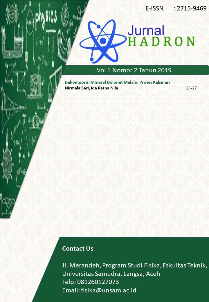 Dekomposisi Mineral Dolomit Melalui Proses Kalsinasi Jurnal Hadron